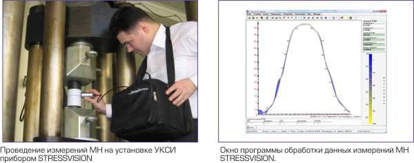 поверка и калибровка измерителей механических напряжений STRESSVISION